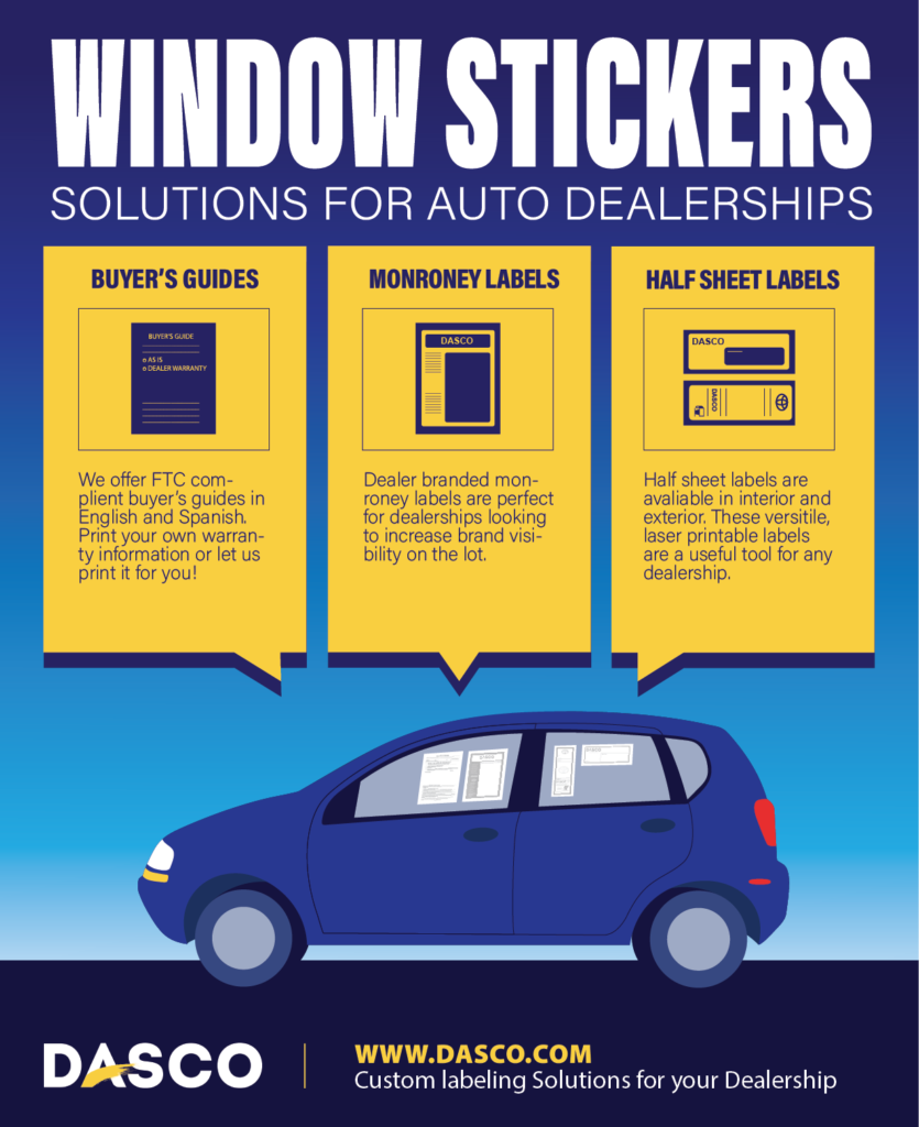 Infographic with features of Monroney window stickers and buyer's guides